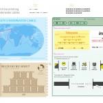 Visualizing The Globally Exploding Internet